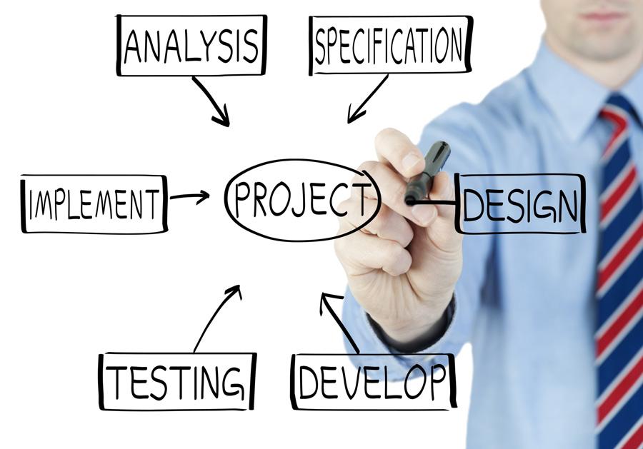szoftverfejlesztés mint k+f projekt